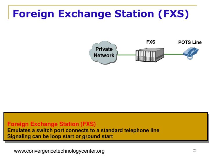 Foreign Exchange Station (FXS)