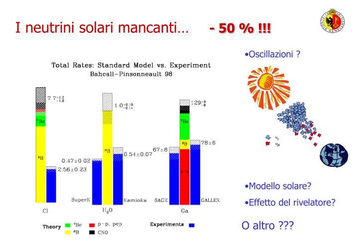 I neutrini solari mancanti…