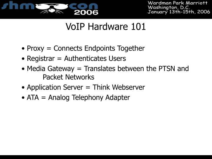 VoIP Hardware 101