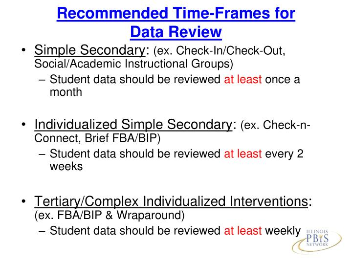 Recommended Time-Frames for