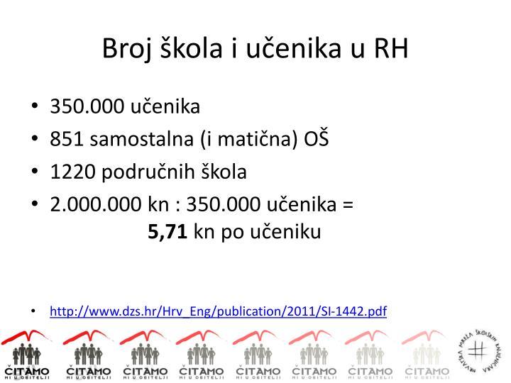 Broj škola i učenika u RH