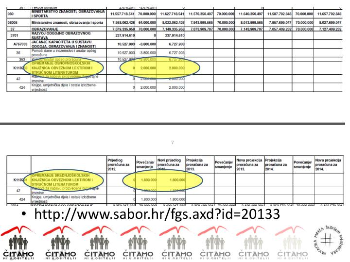 http://www.sabor.hr/fgs.axd?id=20133