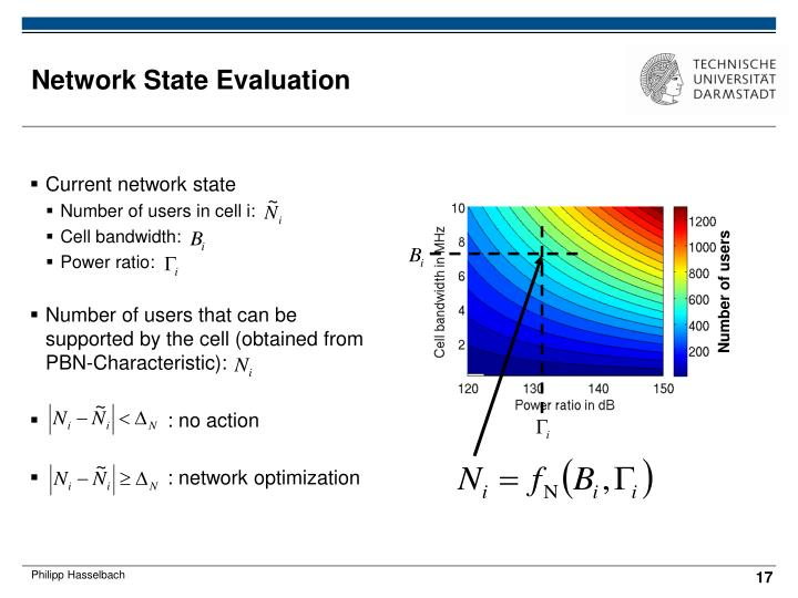 Current network state
