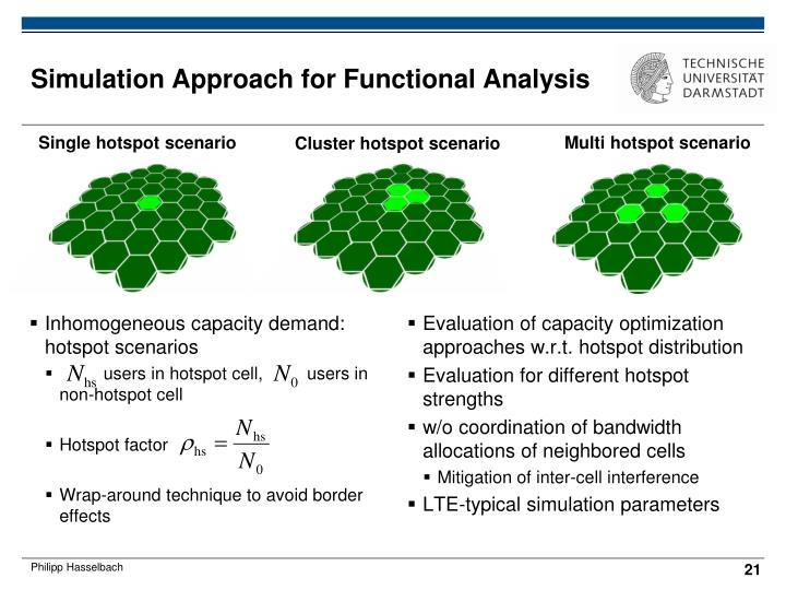Inhomogeneous capacity demand: hotspot scenarios