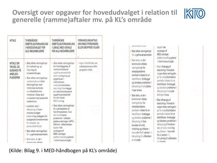 Oversigt over opgaver for hovedudvalget i relation til generelle (ramme)aftaler mv. på KL's område