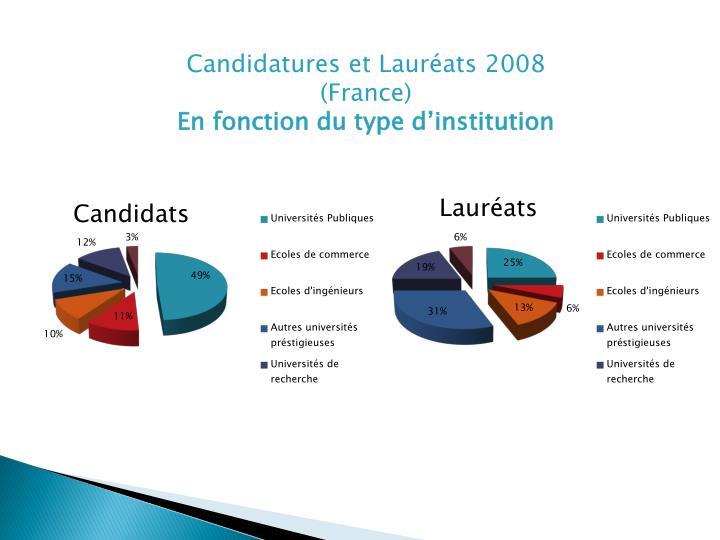 Candidatures et Lauréats 2008 (France)