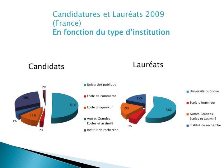 Candidatures et Lauréats 2009 (France)
