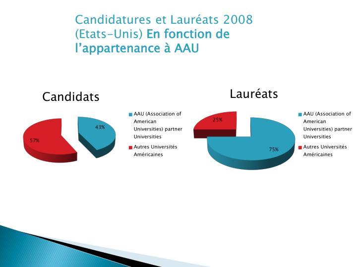 Candidatures et Lauréats 2008 (Etats-Unis)