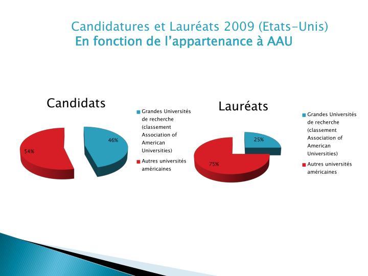 Candidatures et Lauréats 2009 (Etats-Unis)