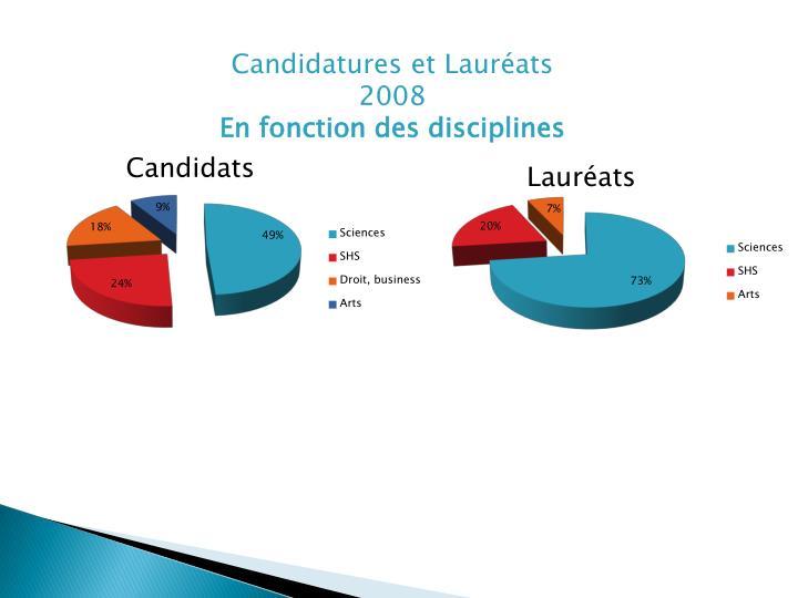 Candidatures et Lauréats 2008