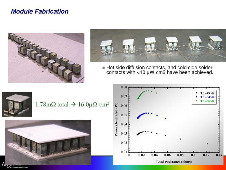 Module Fabrication