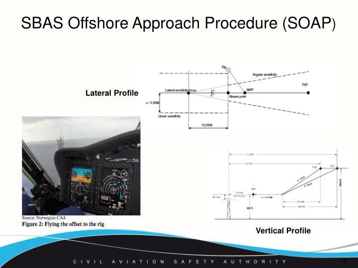 SBAS Offshore Approach Procedure (SOAP
