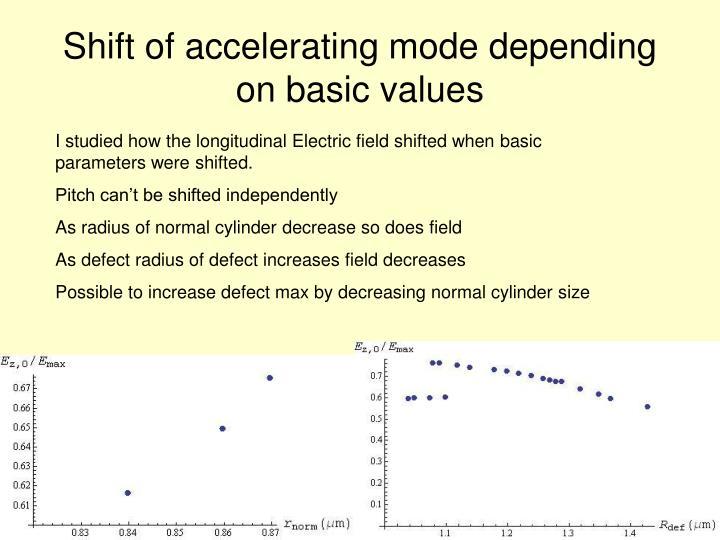 Shift of accelerating mode depending on basic values