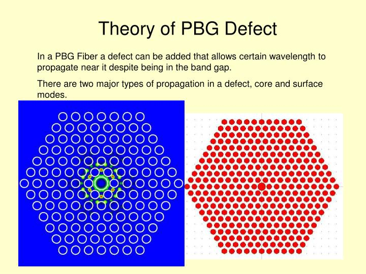 Theory of PBG Defect