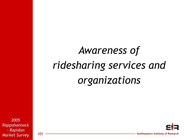 Awareness of