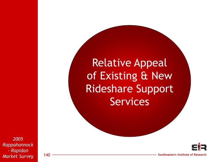 Relative Appeal