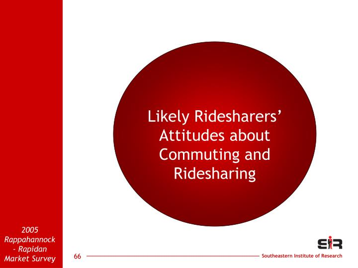 Likely Ridesharers'                       Attitudes about                          Commuting and                       Ridesharing