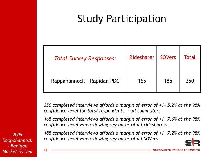 Study Participation
