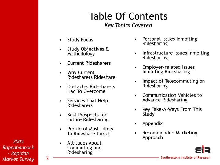 Table of contents key topics covered
