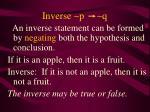 inverse p q