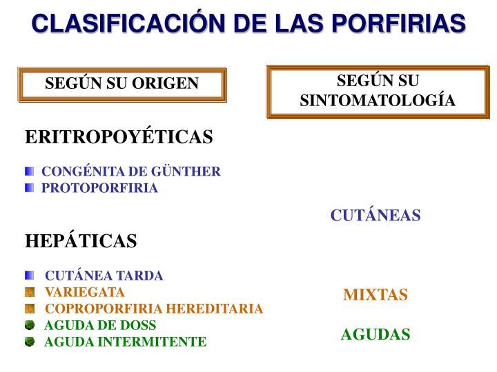 CLASIFICACIÓN DE LAS PORFIRIAS