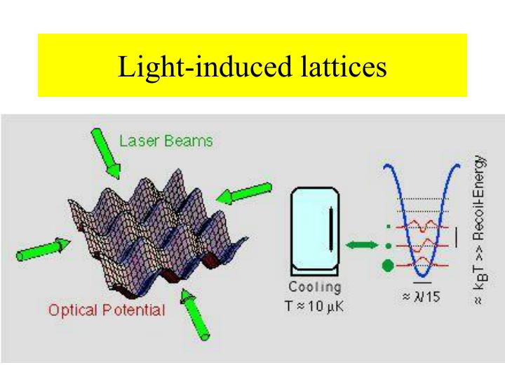 Light-induced lattices