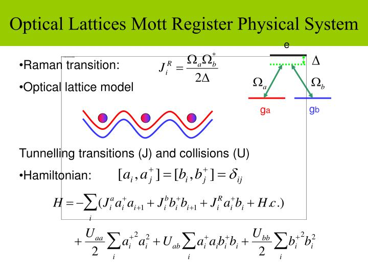 Optical Lattices Mott Register Physical System