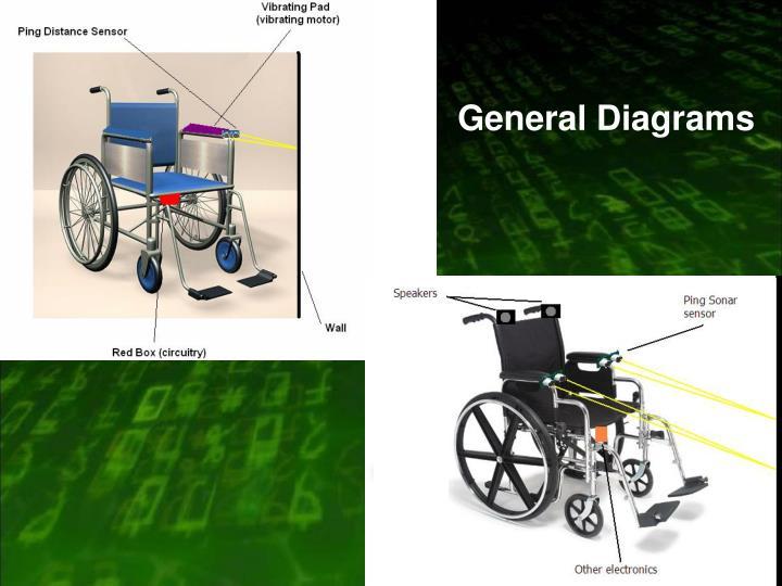 General diagrams