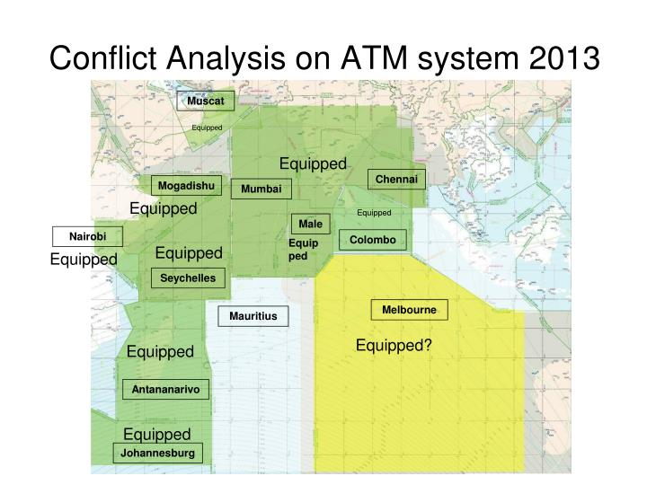 Conflict Analysis on ATM system 2013