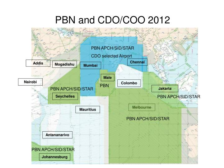 PBN and CDO/COO 2012