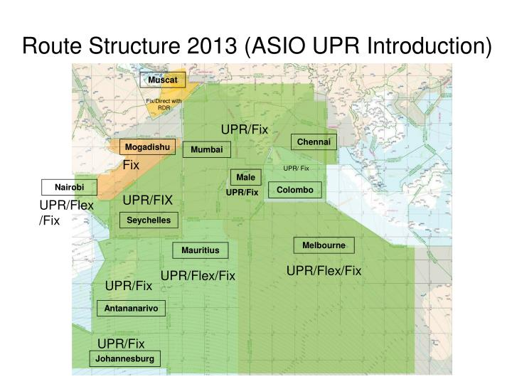 Route Structure 2013 (ASIO UPR Introduction)