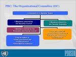 pbc the organizational committee oc