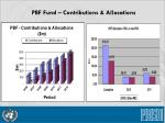 pbf fund contributions allocations
