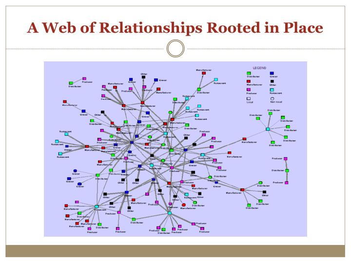 A Web of Relationships Rooted in Place