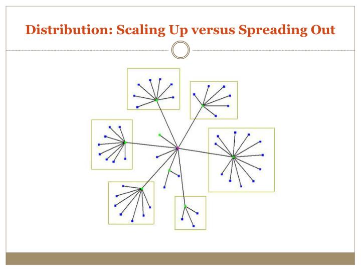 Distribution: Scaling Up versus Spreading Out