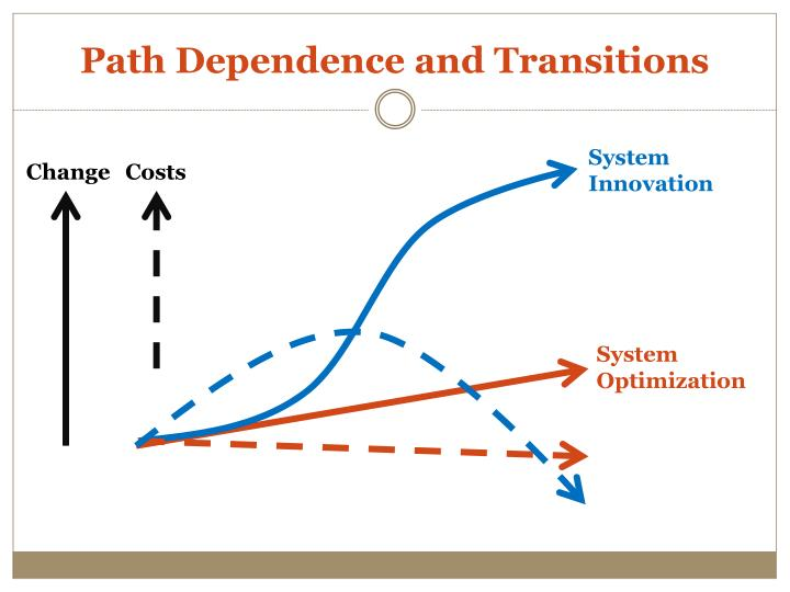 Path Dependence and Transitions