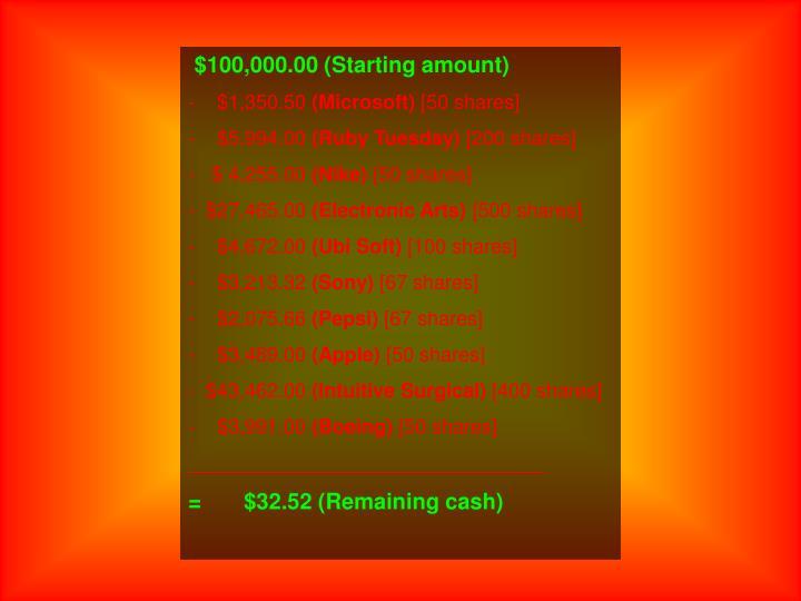 $100,000.00 (Starting amount)