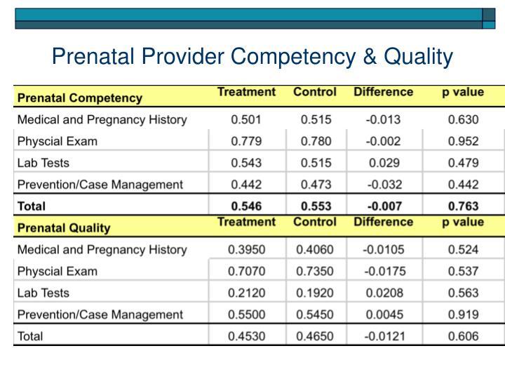 Prenatal Provider Competency & Quality