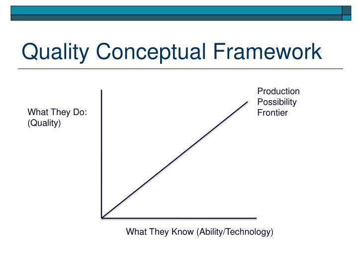 Quality Conceptual Framework