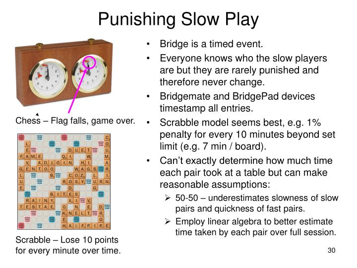 Punishing Slow Play