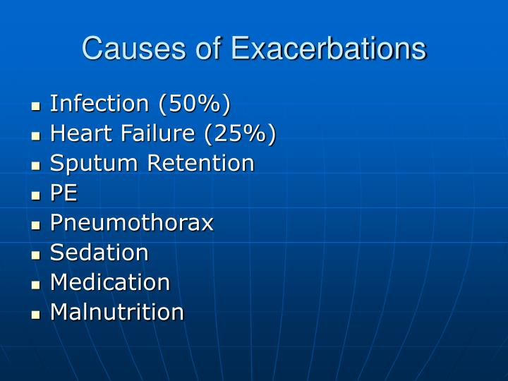 Causes of Exacerbations