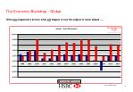 the economic backdrop global