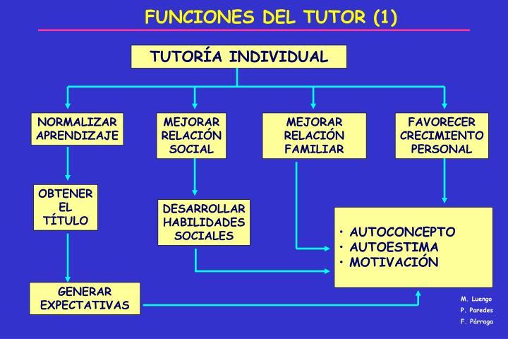 FUNCIONES DEL TUTOR (1)