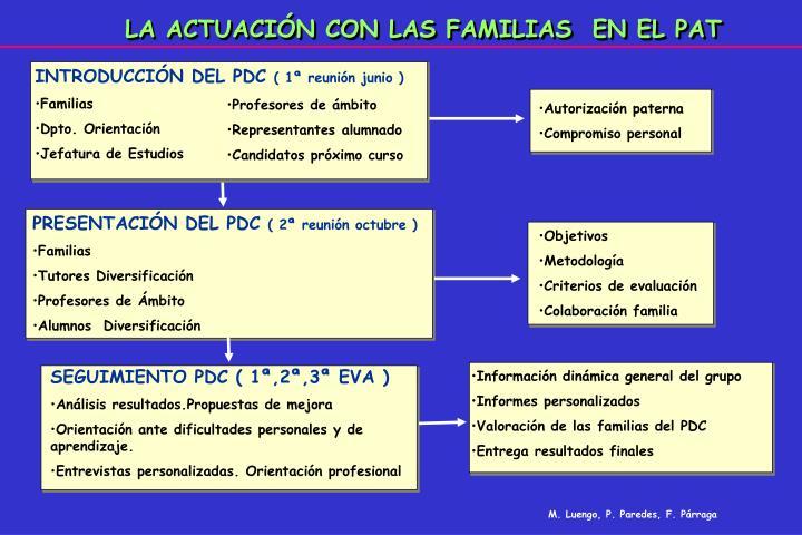LA ACTUACIÓN CON LAS FAMILIAS  EN EL PAT