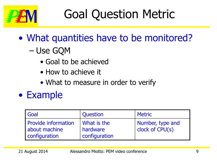 Goal Question Metric