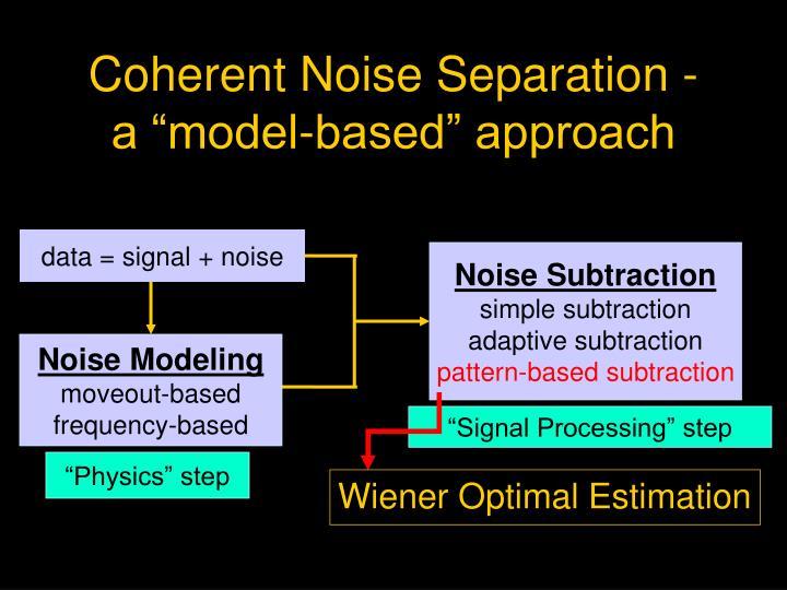 Noise Subtraction