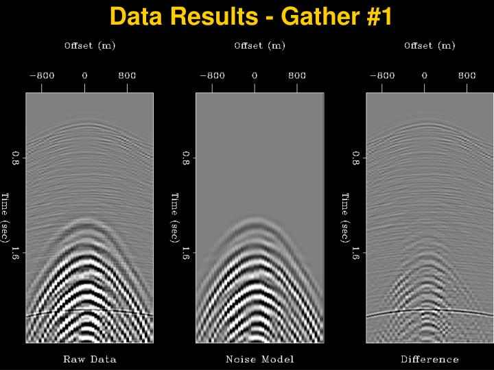Data Results - Gather #1