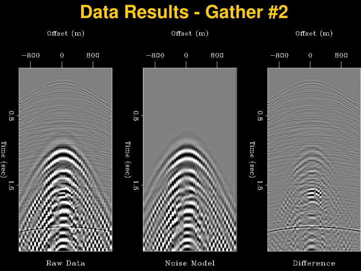 Data Results - Gather #2