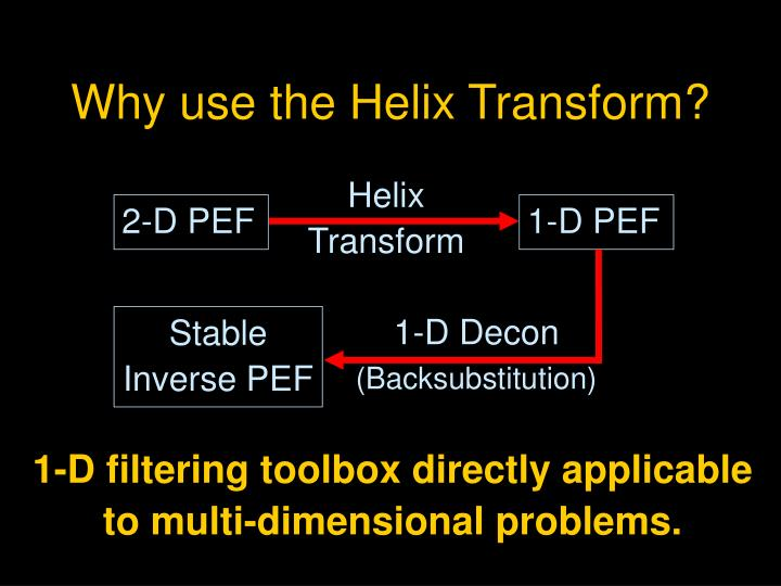 Helix Transform