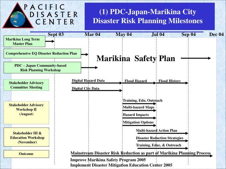 (1) PDC-Japan-Marikina City